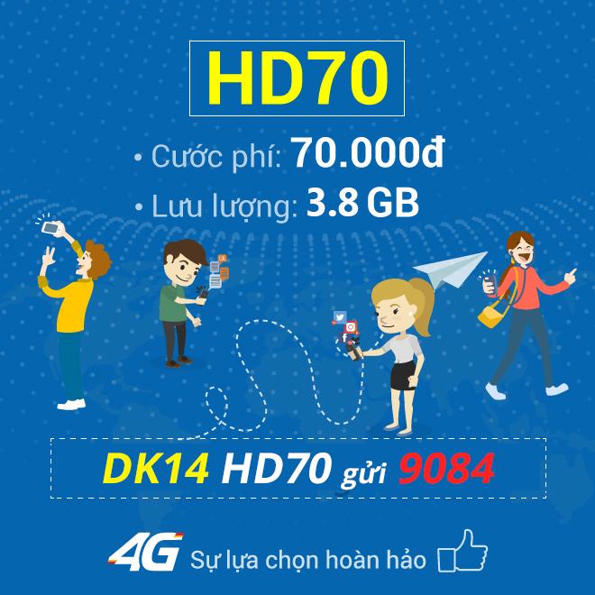 gói HD70 4G Mobifone